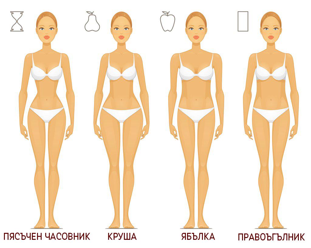 Обичай тялото си